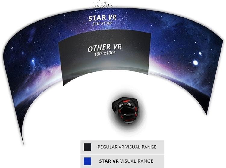 IMAX привлекла $50 млн на создание высококачественного VR