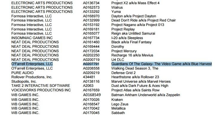 Слухи: Telltale Games работает над игрой по «Стражам Галактики»