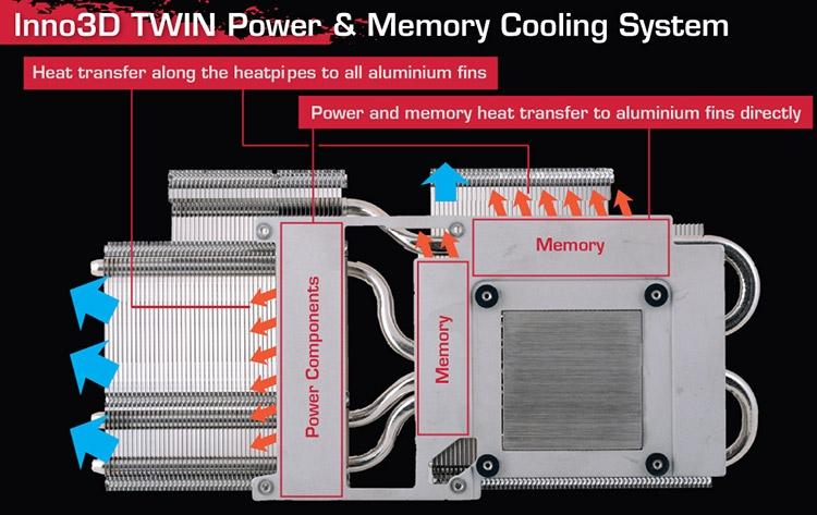 Видеокарты Inno3D GeForce GTX 1080/1070 Gaming OC: разогнать и охладить