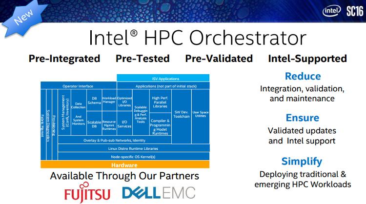 HPC Orchestrator создан для удобного управления HPC-системами