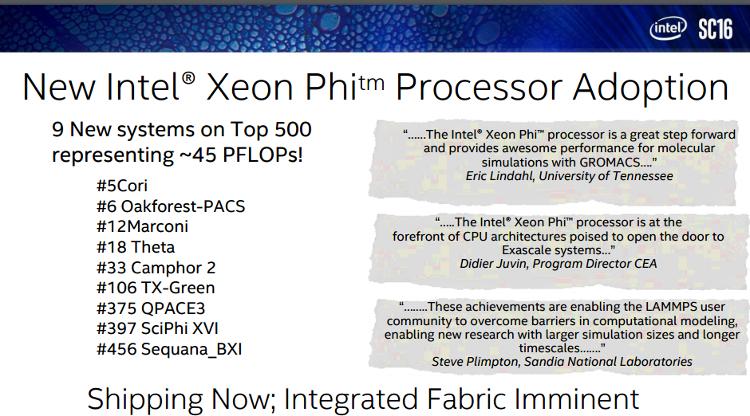 Процессоры Xeon Phi с успехом применяются в суперкомпьютерах