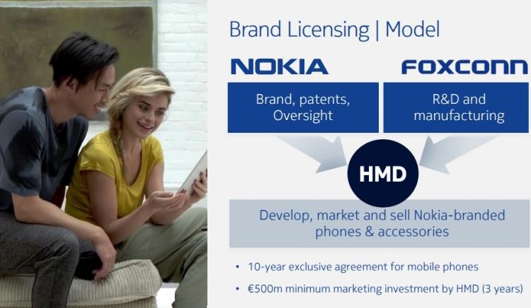 «Король умер, да здравствует король»: мобильное подразделение Nokia готово вернуться в бизнес