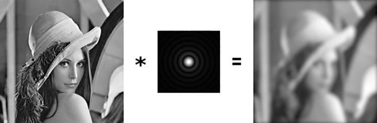 Анонсирован первый в мире оптический сопроцессор GENESYS