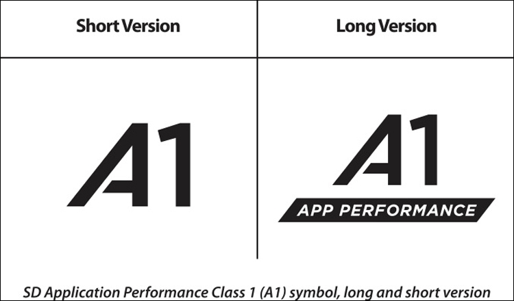SD-карты для работы с приложениями получат специальную маркировку