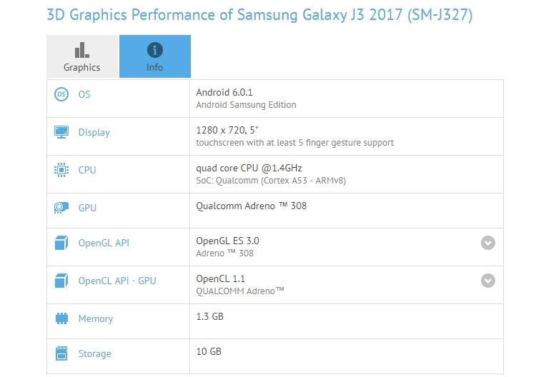 Бенчмарк раскрыл характеристики смартфона Samsung Galaxy J3 (2017)