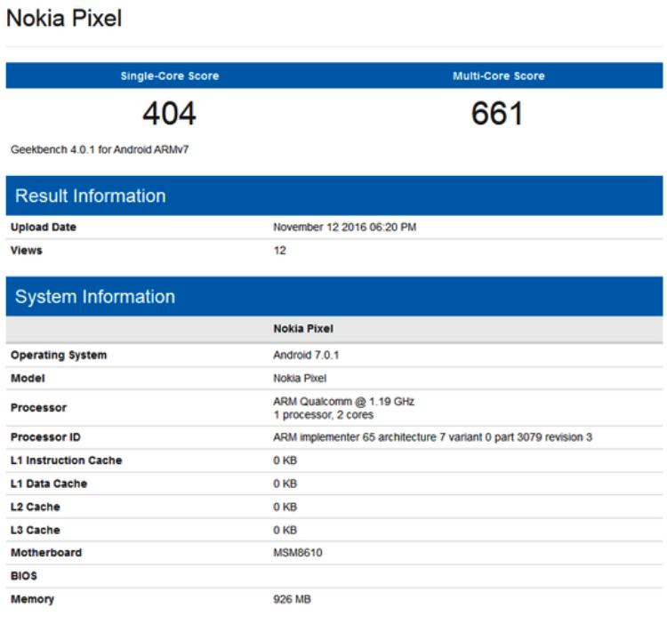 Nokia Pixel станет самым доступным Android-смартфоном в ассортименте финнов