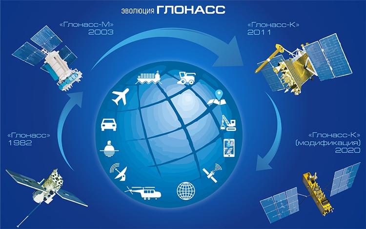 Срок службы спутников ГЛОНАСС на российской элементной базе составит не менее 10 лет