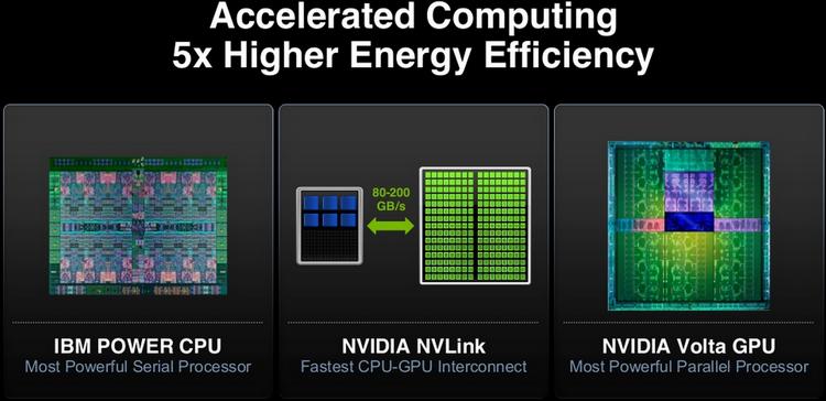 Использование NVLink экономит энергию и повышает производительность