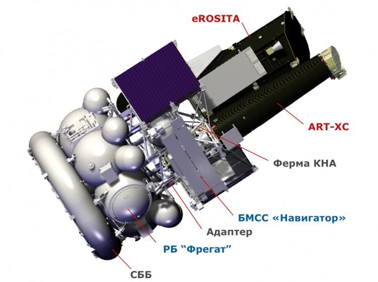 Сайт проекта «Спектр-РГ»