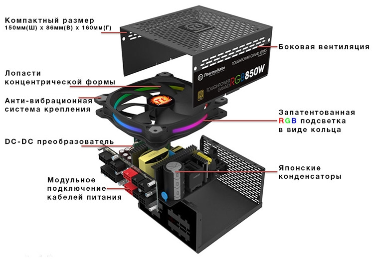 Блок питания Thermaltake Toughpower Grand RGB Gold