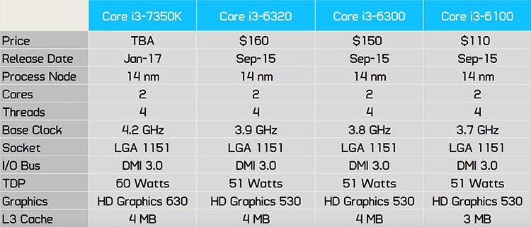 Кулер для процессора Cooler Master Hyper T4 (RR-T4-18PK-R1) 2011/1156/1150/1155/775/FM1/AM3+/AM3/AM2+/AM2 fan 12 cm 600-1800 RPM PWM 78 CFM TPD 160W