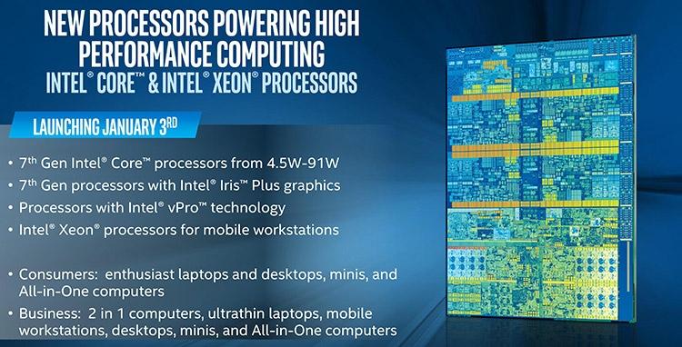 Intel добавляет влинейку NUC 5 мини-ПК спроцессорами Kaby Lake