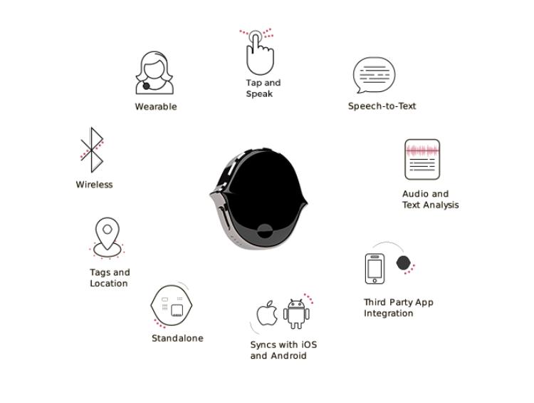 """Kickstarter-проект Senstone: носимый смарт-диктофон для умных мыслей"""""""