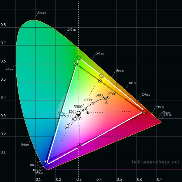 Цветовой охват Screen/15_color_temp_2.png Цветовая температура Screen/16_rgb_2.png Уровень RGB