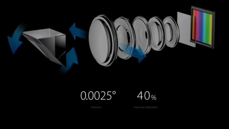 """MWC 2017: сдвоенная камера Oppo 5x Dual Camera Zoom с пятикратным оптическим зумом"""""""