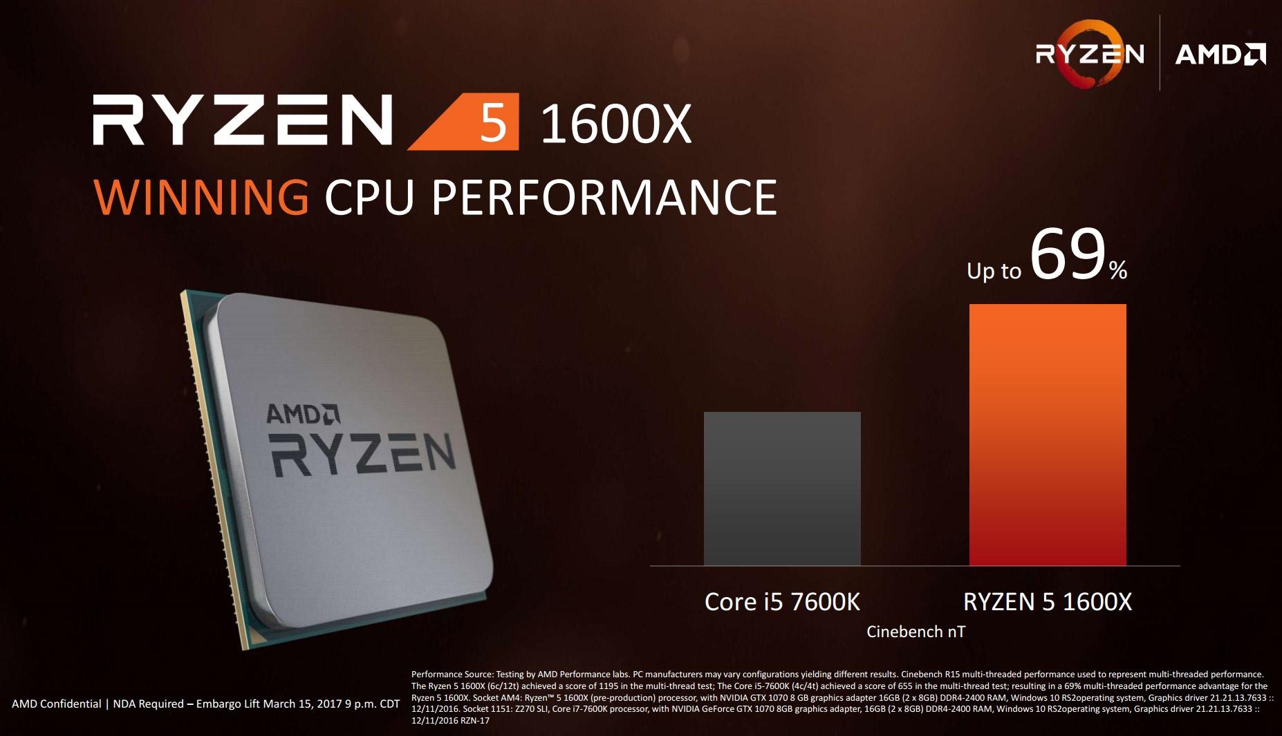 Windows 10 тормозит супер массивные процессоры AMD Ryzen