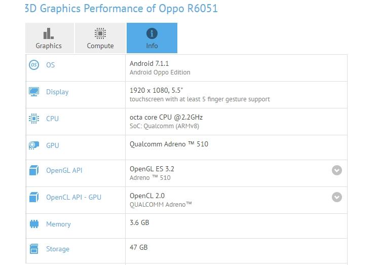 Oppo готовит смартфон с чипом Snapdragon 660 и ОС Android 7.1 Nougat