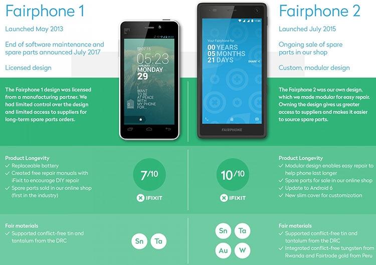 Mode emploi fairphone 2