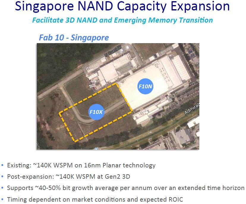 Micron расширяет Fab 10 в Сингапуре: Больше слоёв в 3D NAND!
