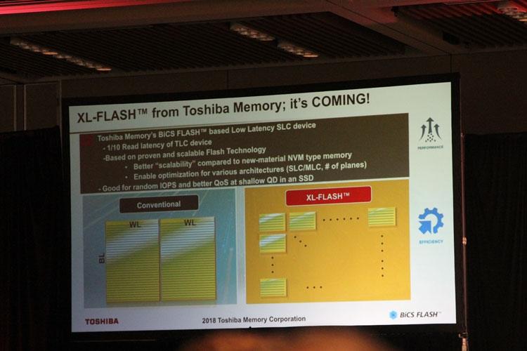 Память Toshiba 3D XL-Flash бросает вызов памяти Intel 3D XPoint