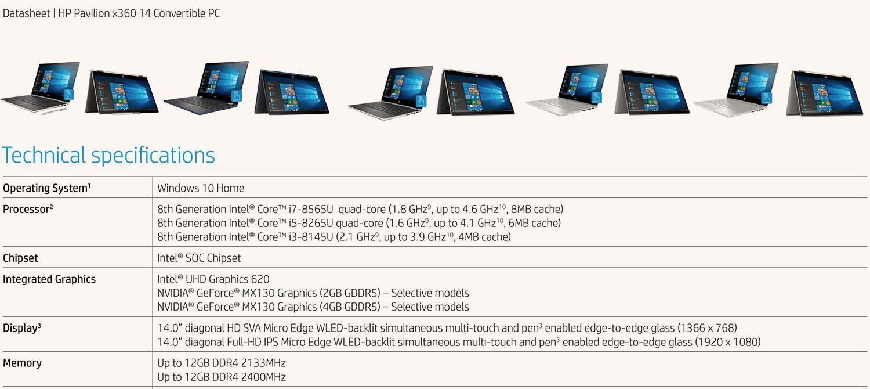 Подтверждены характеристики 15-Вт Intel Whiskey Lake: i7-8565U, i5-8265U и i3-8145U