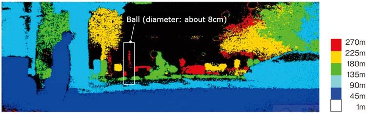 tof-датчик panasonic 200 метров полной темноте определяет 10-см