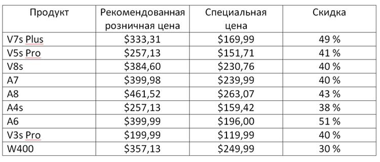 ILIFE устраивает распродажу в честь фестиваля шопинга 11.11