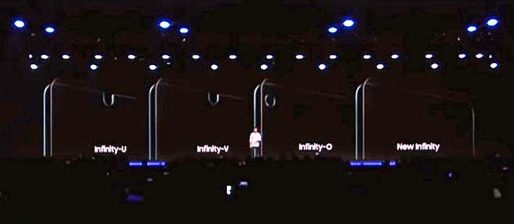 Samsung будет использовать экраны с вырезом