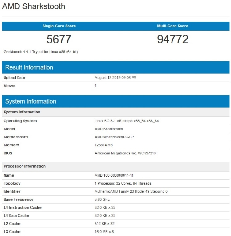 Процессор AMD Sharkstooth замечен в базе Geekbench