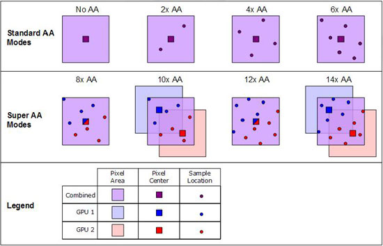 таблица режимов сглаживания