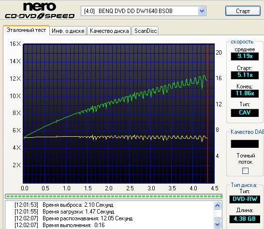 NEC 3540 (1.01)