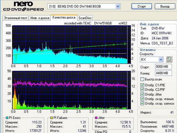 TEAC 516GB (J4S2)